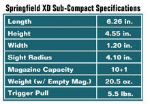 Concealed and carry: Springfield XD Sub-Compact Specifications